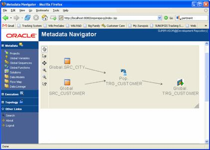 Figure 3: Repository metadata automatically generates documentation. The Oracle Data Integrator Metadata Navigator web application provides access to repository metadata from any web browser.