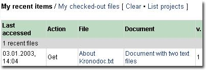 "50 14 My Recent Items You can view recently accessed files, documents and folders in ""My recent items"" list. 14.1 Recently Accessed Items The recent items list holds up to 10 files, 5 documents and 5 folders, which you have accessed in a Kronodoc installation (across all projects)."