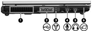Left-side components Component (1) Vent Enables airflow to cool internal components. (2) USB ports (2) Connect optional USB devices.