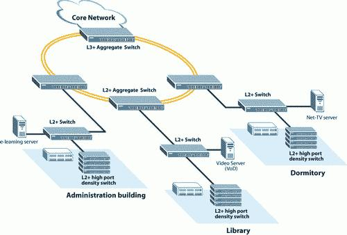 Bandwidth Control Bandwidth Management In computer networking, bandwidth management is the process of measuring and controlling the communications