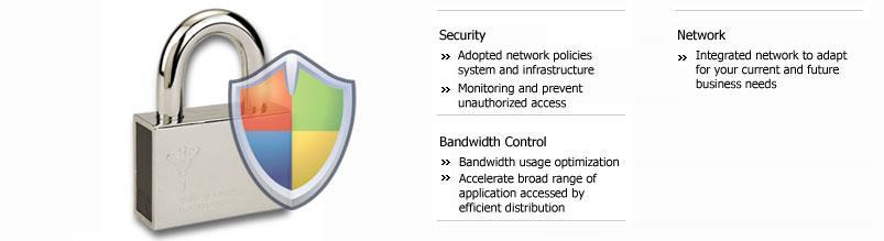Network & Security There are two extremes: absolute security and absolute access.