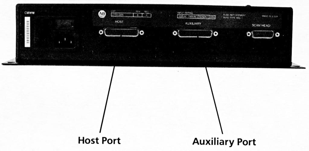 Chapter 2 Description of Hardware Communications Ports There are two communication port connectors on the decoder: HOST port connector.