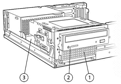 Standard and Configurable Components Front View Quantity Supported Position Controller Diskette Drives 0 0 N/A 3.