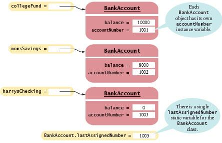 "ClassObject obj3 = factory.object(""bankaccount"", [{""balance"":0}, {""accountnumer"":1003}]); factory.diagram([factory.diagram([ factory."