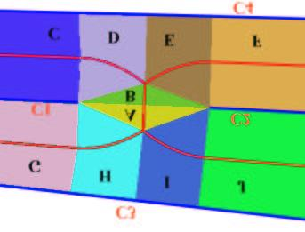 Figure 12: Loops form around internal contours in three different ways: (a) around a open contour (b) around a closed contour and (c) around a boundary between two fragments.