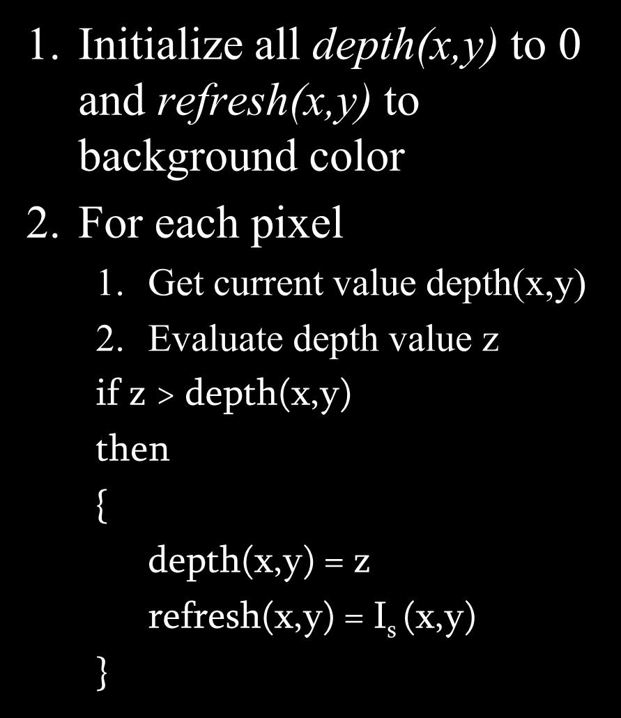 The Z-buffer Algorithm 1. Initialize all depth(x,y) to 0 and refresh(x,y) to background color 2. For each pixel 1. Get current value depth(x,y) 2.