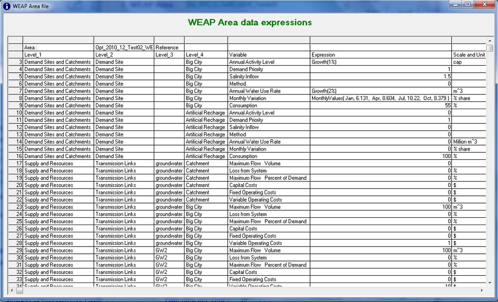 Figure 24: WEAP Area data expressions screen.