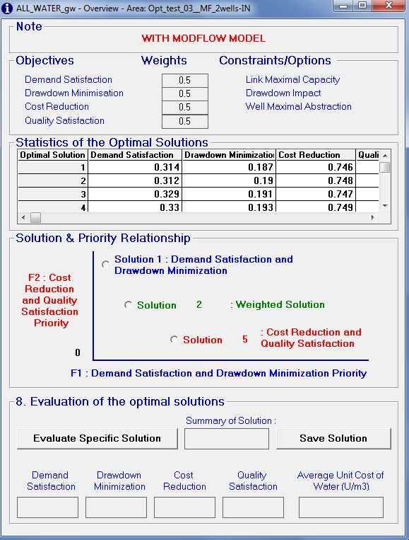 Figure 35: Overview User Interface. The overview informs the user about the optimization option in the Note frame in the top.