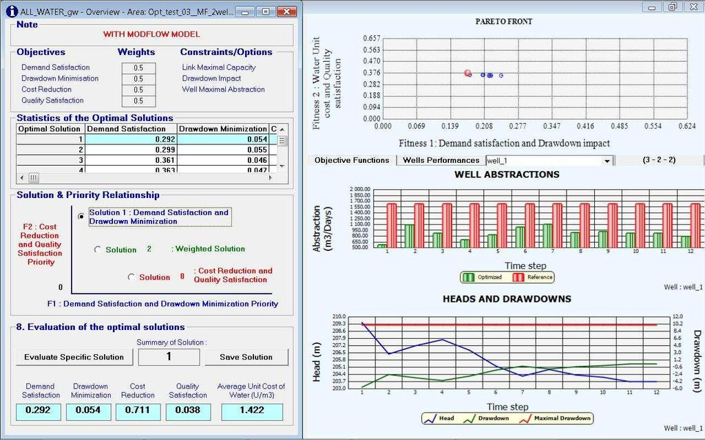 Figure 38: User interface with well performances after the optimization step.