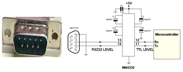 VSS: -Circuit ground potential Brief Description about Max 232 Introduction In order to connect micro-controller to a modem or a PC to modem a serial port is used.