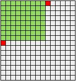 3 Rectangle Packing Solver For the rectangle packing solver the container is divided into squares of 1 1. This is to create a method of expressing exact placement of a rectangle in a container.