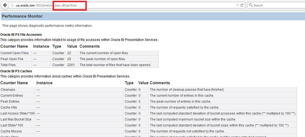 3.1.2 Viewing Oracle Presentation Services perfmon page In your web browser, type in