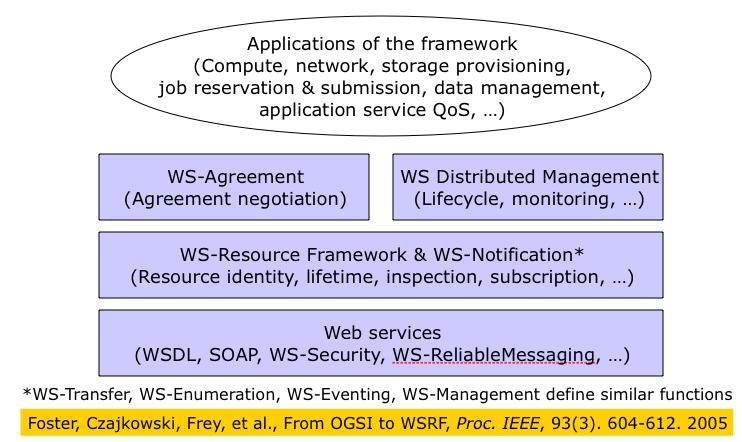 Web Services-based Grid Infrastructure Model the world as a collection of services Resource Descriptions and Aggregation Discovery