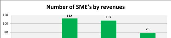 Italy positioning: a focus on SMEs Power utilities