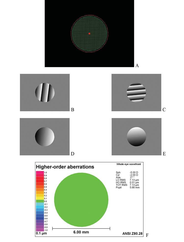 Figure 4. Spatial demodulation processing steps of an astigmatic wavefront. A) Spots image with bounding contour identified. B) Wrapped phase corresponding to dw/d.