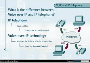 VoIP and IP Telephony So what is the difference between Voice over IP and IP telephony?