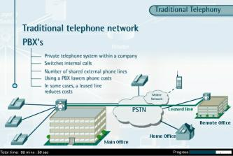 Traditional Telephony Most companies today have a traditional telephone network, designed around PBX s: Private Branch Exchanges.