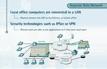 Separate Data Network Most companies today also have a computer network. Local office computers are connected in a LAN using LAN switches.