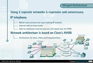 Merged Architecture The use of 2 separate networks for phone communications on the one hand, and data communications on the other hand, is both expensive and unnecessary.