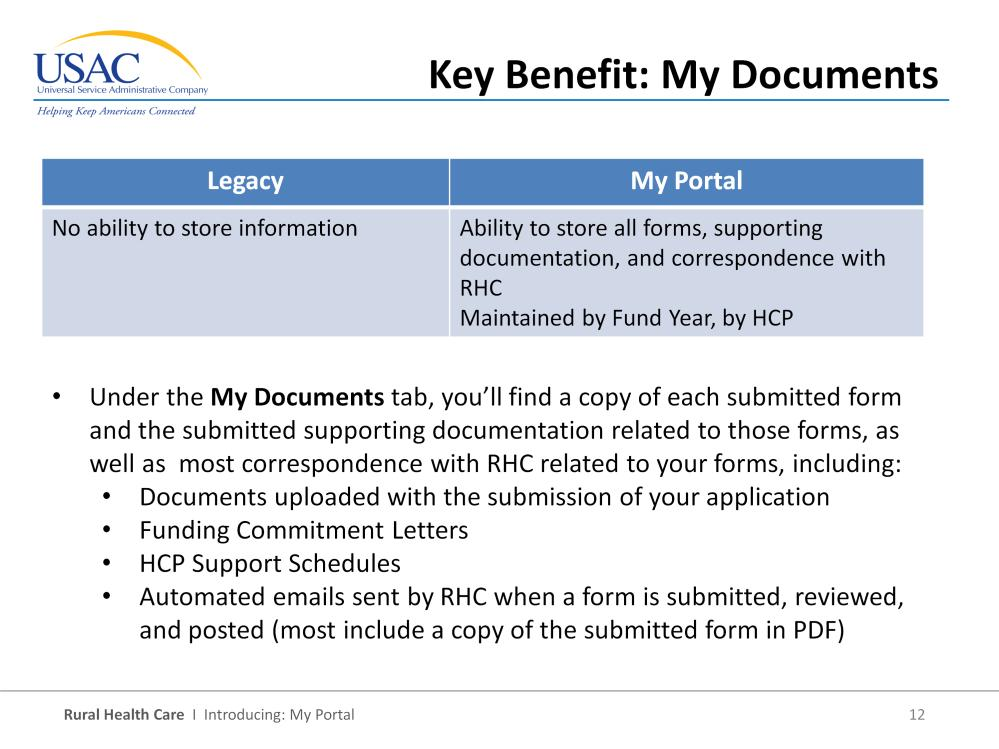 Assuming you do all of your application submissions online, and once your form is posted, all your documents corresponding to that form will be linked to the My Documents tab.