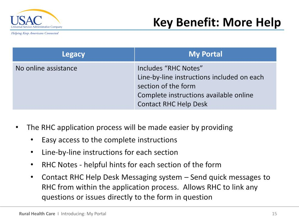 The next key benefit relates to the online assistance.