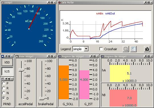 Integration of a SIL-Project SiL environment Simulation: Silver (QTronic) Measurement: CANape (Vector) Debugging: Visual