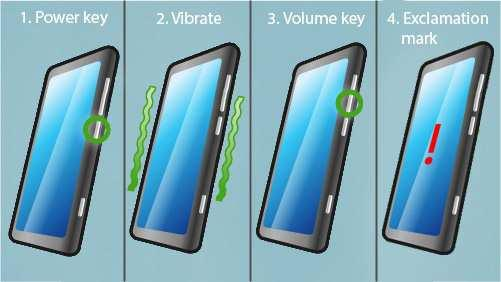 Option 2: Hardware key combination - Use this option if the phone is locked and the consumer does not know the