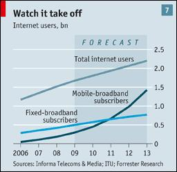 Everyone on earth has a cell phone? In 10 years or so http://www.economist.com/specialreports/displaystory.cfm?