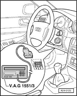 38 Resetting SRI using VAG 1551/1552 Scan Tool (ST) - Connect VAG 1551 Scan Tool (ST) Page 25. - Switch ignition on.