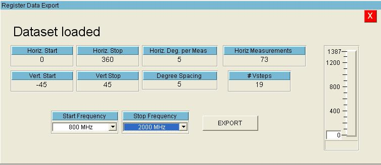 Exporting Data Export Methods The DAMS software offers you 2 ways to export your data.