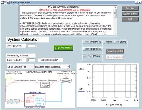 Measurement Calibration Settings Scalar Calibration - For cabling and / or substitution This feature enables you to make a scalar cable or subsitution calibration of your system by normalizing any