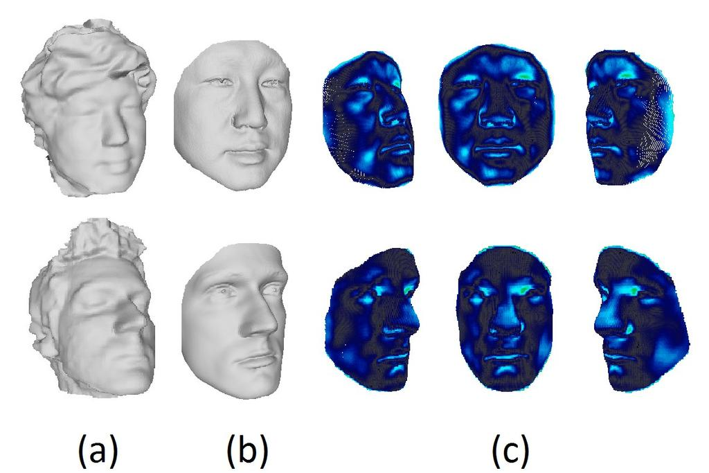 Face models and evaluation The 3-D face models can be reconstructed online and in real-time. Also, they are visually accurate (Fig. 5).