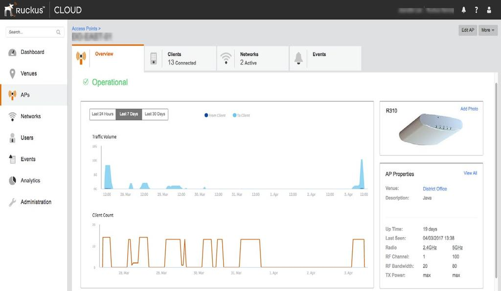 data analytics 33Setup wizard to help quickly set up an initial set of venues, APs, and wireless networks