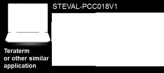 STEVAL-IDW001V1 in combination with
