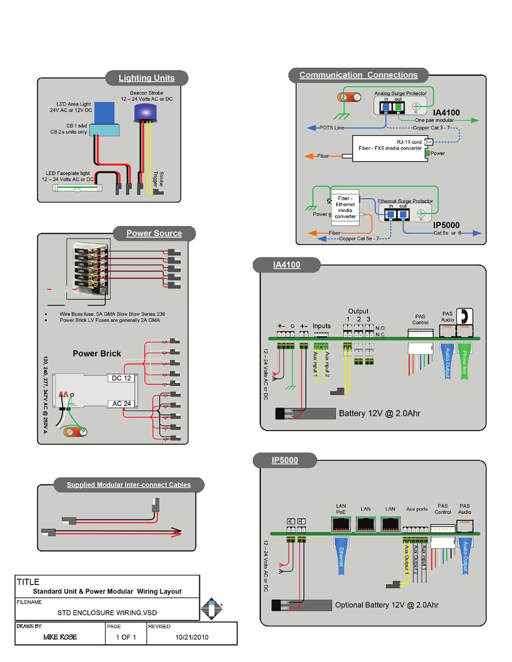 Dorable Poe Wiring Diagram Model - Electrical System Block Diagram ...