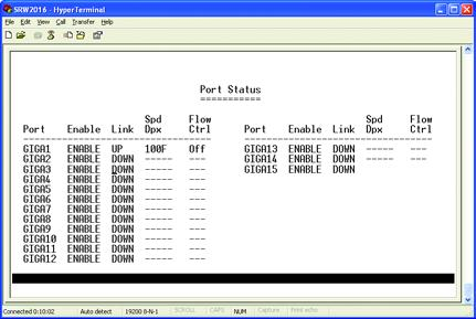 The Port Configuration screen displays the port numbers, their status, auto-negotiation status, speed and duplex mode, and status of flow control, which is the flow of packet transmissions.