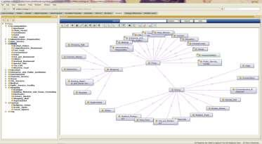 We use Upper Level Ontology design mode and Seven-Steps method to build the POI ontology in the protégé environment.