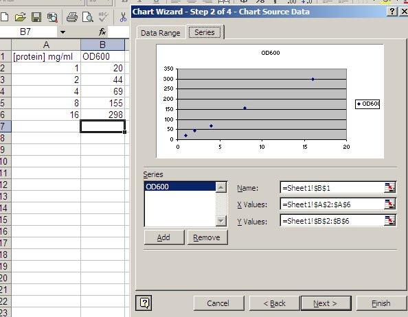 Excel's Chart Wizard, step 2, selecting the source data.