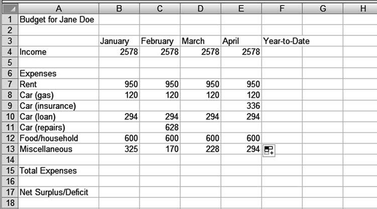 Lab 5: Spreadsheet Concepts Using Microsoft Excel 109 Your document should look something like that shown in Figure 5.14. Figure 5.14 Excel cells containing budget figures.