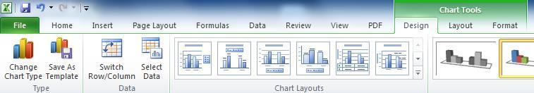 Chart Tools Design Tab In the Chart Tools Design tab you can: Change the chart type (see what your data looks like in a pie or line chart instead)