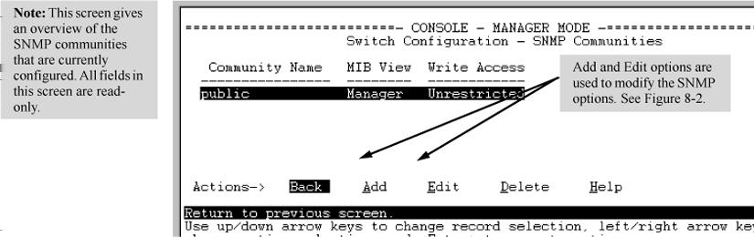 Viewing and configuring non-version-3 SNMP communities (Menu) 1. From the Main Menu, select: 2. Switch Configuration 6. SNMP Community Names Figure 29 The SNMP Communities screen (default values) 2.