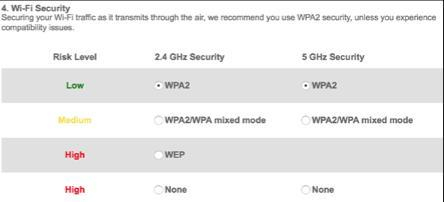 On the Wireless Setting page, select Basic