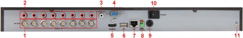5 HDMI HDMI video output connector. 6 USB Port Universal Serial Bus (USB) port for additional devices.
