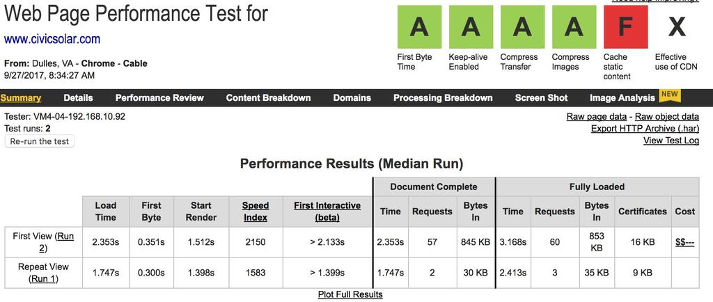 Performance test Website performance is a fundamental, key factor in driving conversions.
