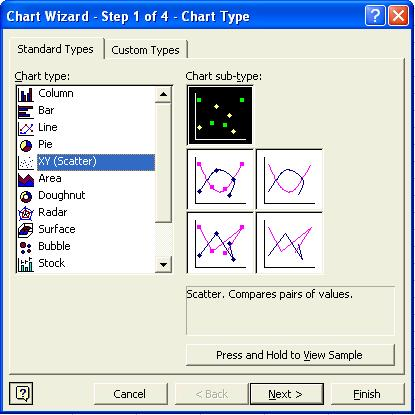 Go to the Insert menu and select Chart. A window will appear, similar to below, providing graphing options.