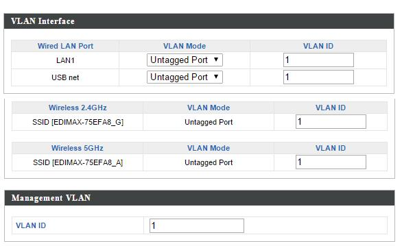 IV-2-3. VLAN The VLAN (Virtual Local Area Network) enables you to configure VLAN settings.