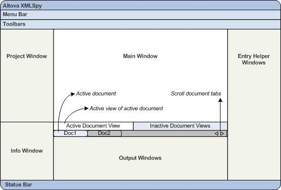 Altova xmlspy tutorial pdf 6 12 the windows xmlspy interface by default the various windows are located around the ccuart Gallery