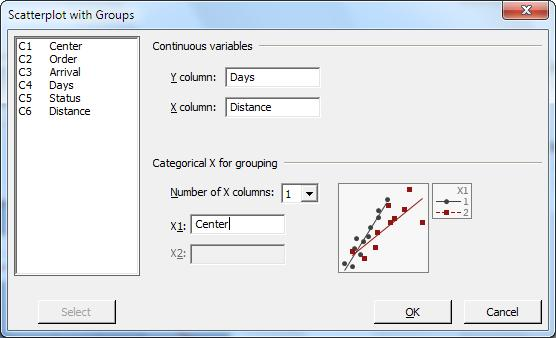 Graphing Data 5. From Number of X columns, select 1. 6. In X1, enter Center. 7. Click OK.