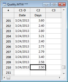 When the pointer becomes a cross symbol ( + ), press Ctrl and drag the pointer to row 210 to fill the cells with the repeated date value.