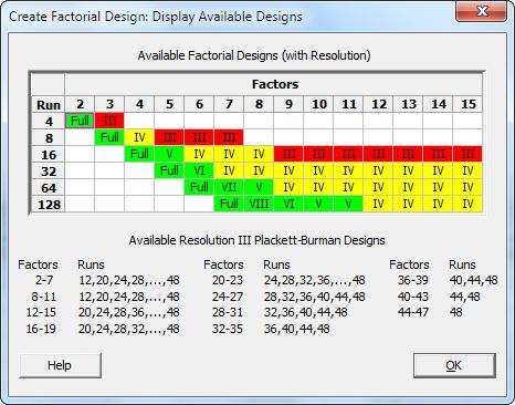 Choose the design from the Stat > DOE menu. You can also open the appropriate toolbar by choosing Tools > Toolbars.